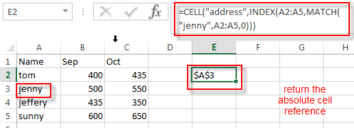 get cell address of lookup value 2