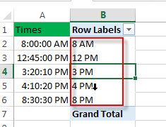 group hour with pivottable10