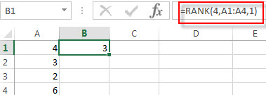 excel rank examples1