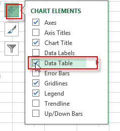 display data table1