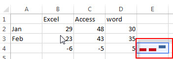 excel win loss sparkline3