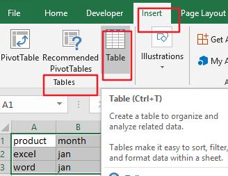 convert data to table2