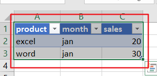 convert data to table4