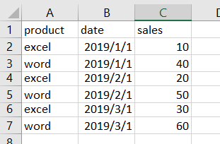 create chart with two level axis1