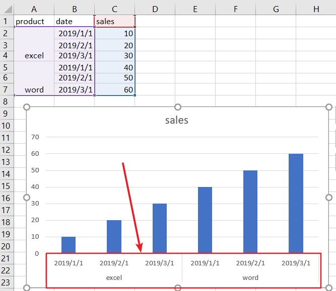 create chart with two level axis11