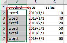 create chart with two level axis2