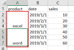 create chart with two level axis9
