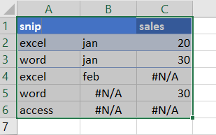 format cells contain na1