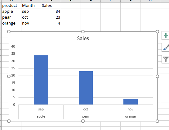 copy chart format to another chart3