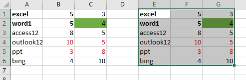 copy only values and format8