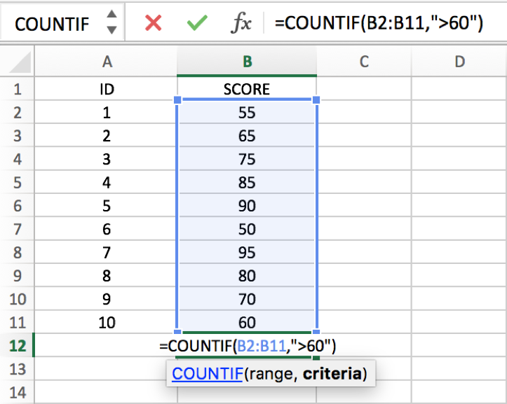 How to COUNT and SUM greater than and less than a number in Excel 1