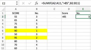 How to COUNT and SUM greater than and less than a number in Excel 11
