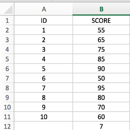 How to COUNT and SUM greater than and less than a number in Excel 2