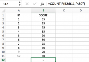 How to COUNT and SUM greater than and less than a number in Excel 4