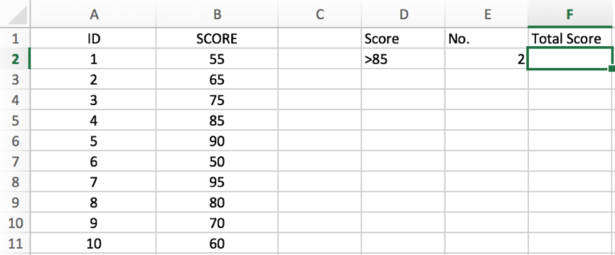 How to COUNT and SUM greater than and less than a number in Excel 7