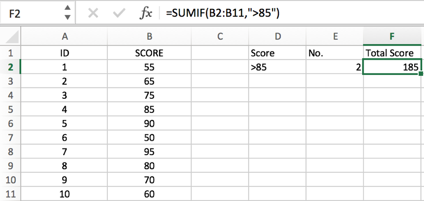 How to COUNT and SUM greater than and less than a number in Excel 8
