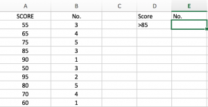 How to COUNT and SUM greater than and less than a number in Excel 9