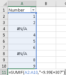 Ignore #NA in Excel 2