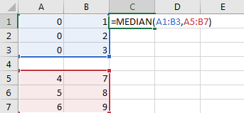 Calculate the Median 7