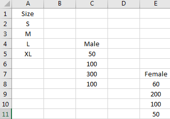 Insert A Chart with Data lists in Different Range 4