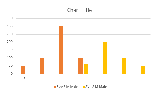 Insert A Chart with Data lists in Different Range 5