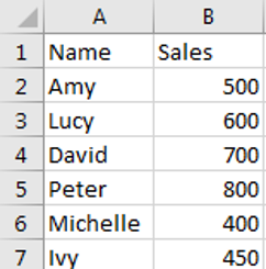 VLOOKUP with Dropdown List 1