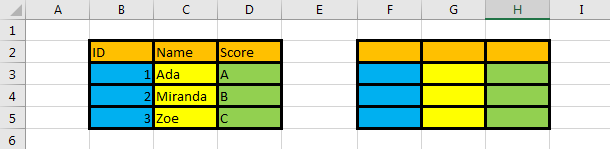 Copy Cell Formatting to Another Range 5