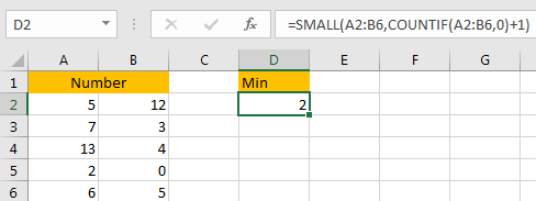 Find the Smallest Positive Value 6