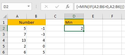 Find the Smallest Positive Value 9