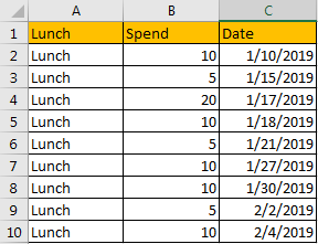 Calculate Weekly Average 2