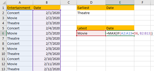 Find the Earliest and Latest Date 6
