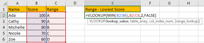 Look Up the Lowest Value in A List by VLOOKUPINDEXMATCH 2
