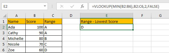 Look Up the Lowest Value in A List by VLOOKUPINDEXMATCH 3