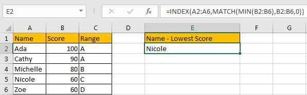 Look Up the Lowest Value in A List by VLOOKUPINDEXMATCH 7