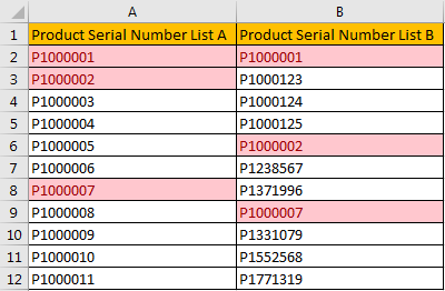 Compare Two Columns and Highlight Duplicate Values 5