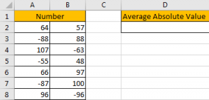 How to Average Absolute Values in Excel1
