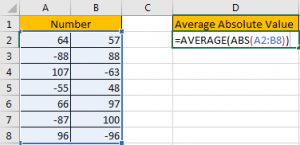 How to Average Absolute Values in Excel2