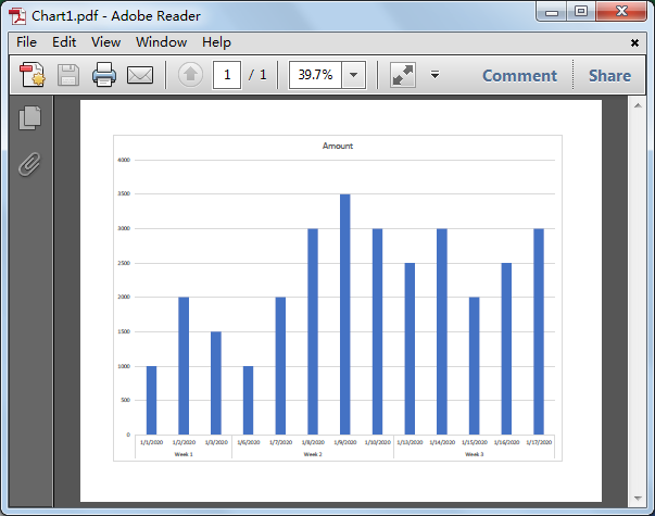 How to Export Chart as PDF 11