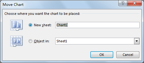 How to Export Chart as PDF 3