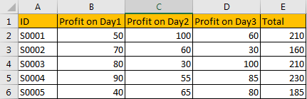 How to Highlight All Duplicate Values 1