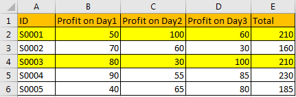 How to Highlight All Duplicate Values 11