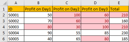 How to Highlight All Duplicate Values 4