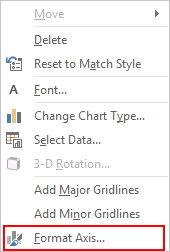 How to Remove Weekends in Chart Date Axis 4