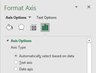 How to Remove Weekends in Chart Date Axis 5