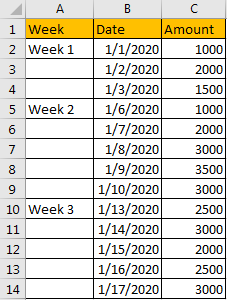 How to Remove Weekends in Chart Date Axis 8