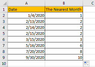 How to Round Off Date to the Nearest Month 4