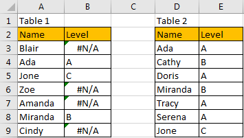How to Select All Error Value Cells 1