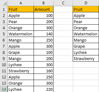 How to Sum Values Based on Selection of Drop-Down List 5