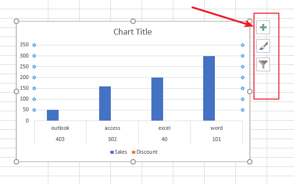 show or hide chart axis1