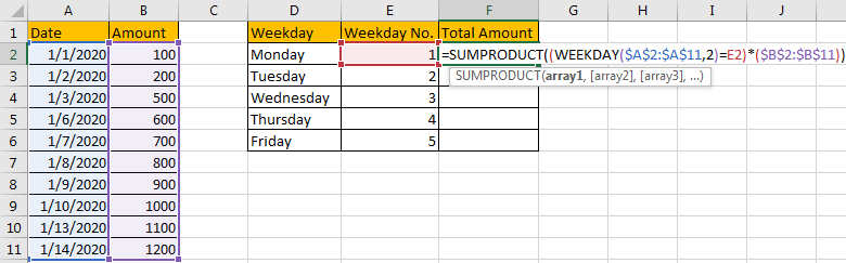 Sum Data by Weekday 10